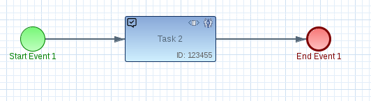 Imixs-BPMN customtask