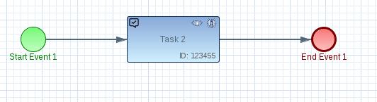 Imixs-BPMN customtask